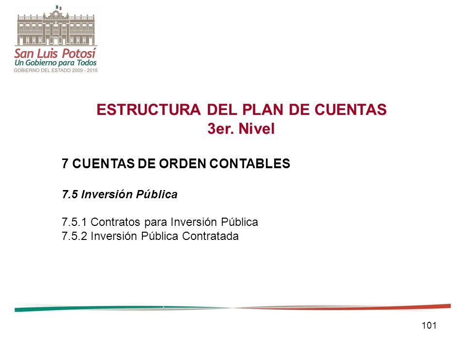 101 ESTRUCTURA DEL PLAN DE CUENTAS 3er.