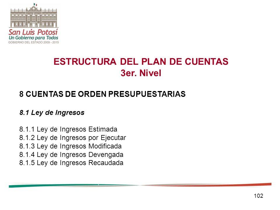 102 ESTRUCTURA DEL PLAN DE CUENTAS 3er.