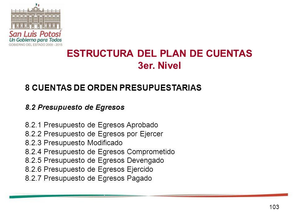 103 ESTRUCTURA DEL PLAN DE CUENTAS 3er.