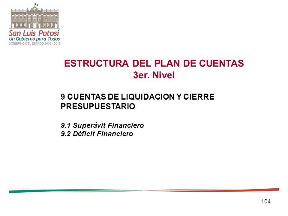 104 ESTRUCTURA DEL PLAN DE CUENTAS 3er.