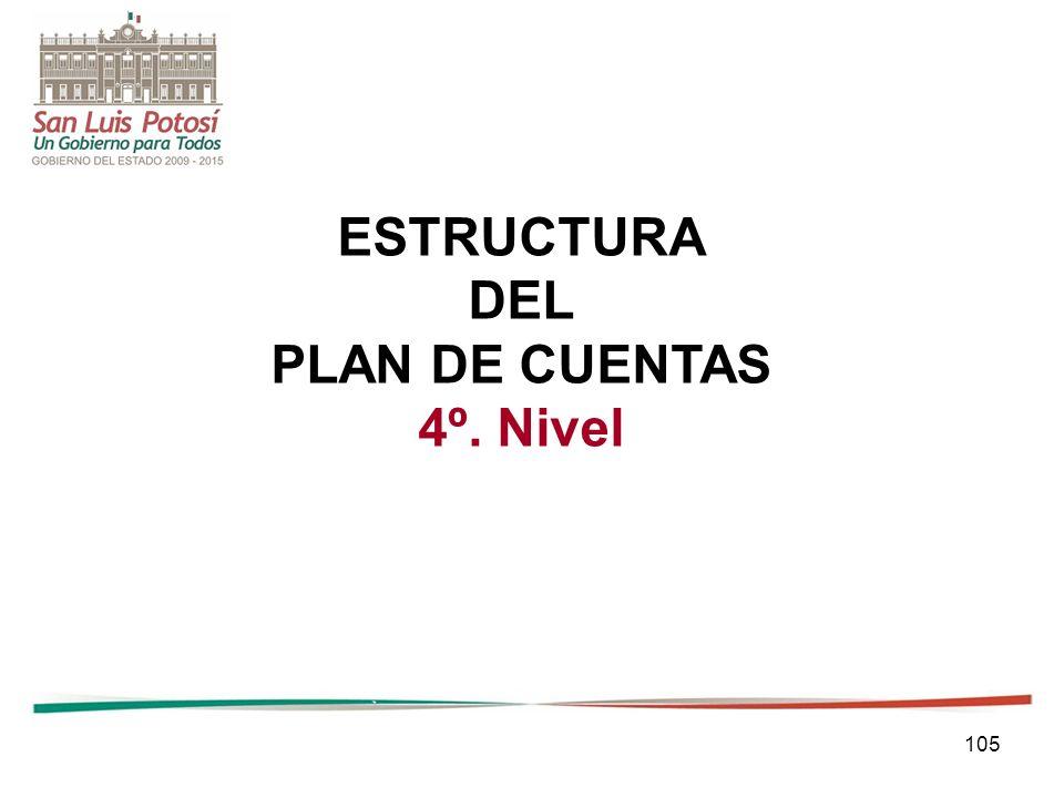 105 ESTRUCTURA DEL PLAN DE CUENTAS 4º. Nivel