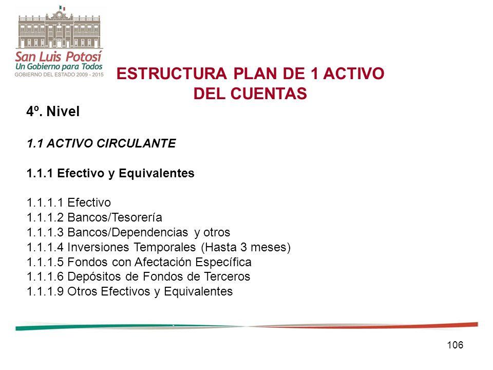 106 ESTRUCTURA PLAN DE 1 ACTIVO DEL CUENTAS 4º.