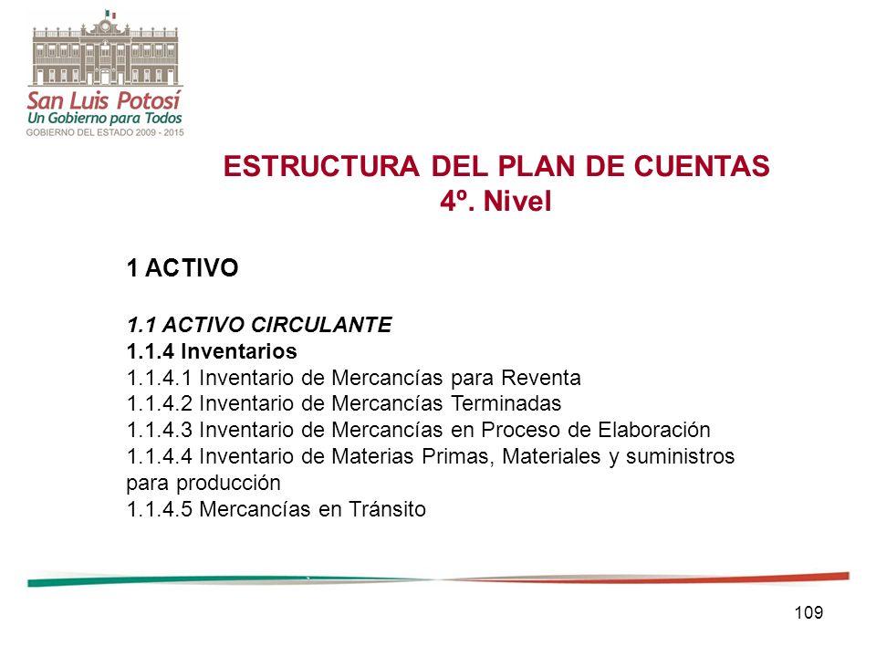 109 ESTRUCTURA DEL PLAN DE CUENTAS 4º.