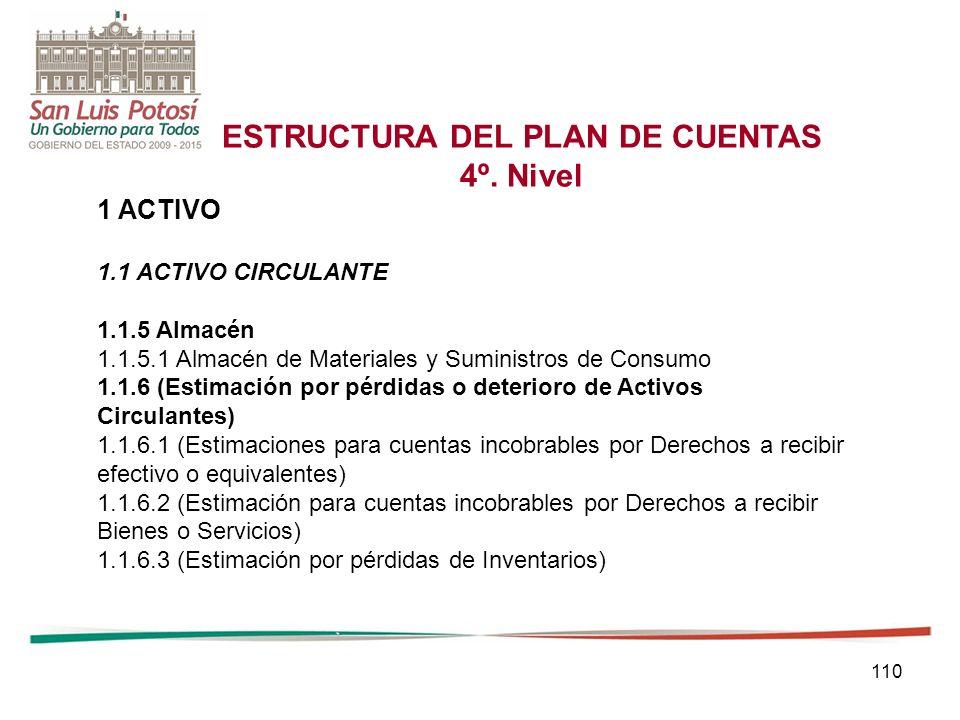 110 ESTRUCTURA DEL PLAN DE CUENTAS 4º.