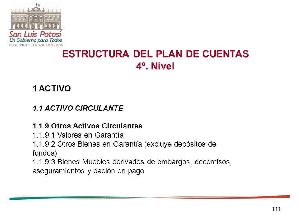 111 ESTRUCTURA DEL PLAN DE CUENTAS 4º.