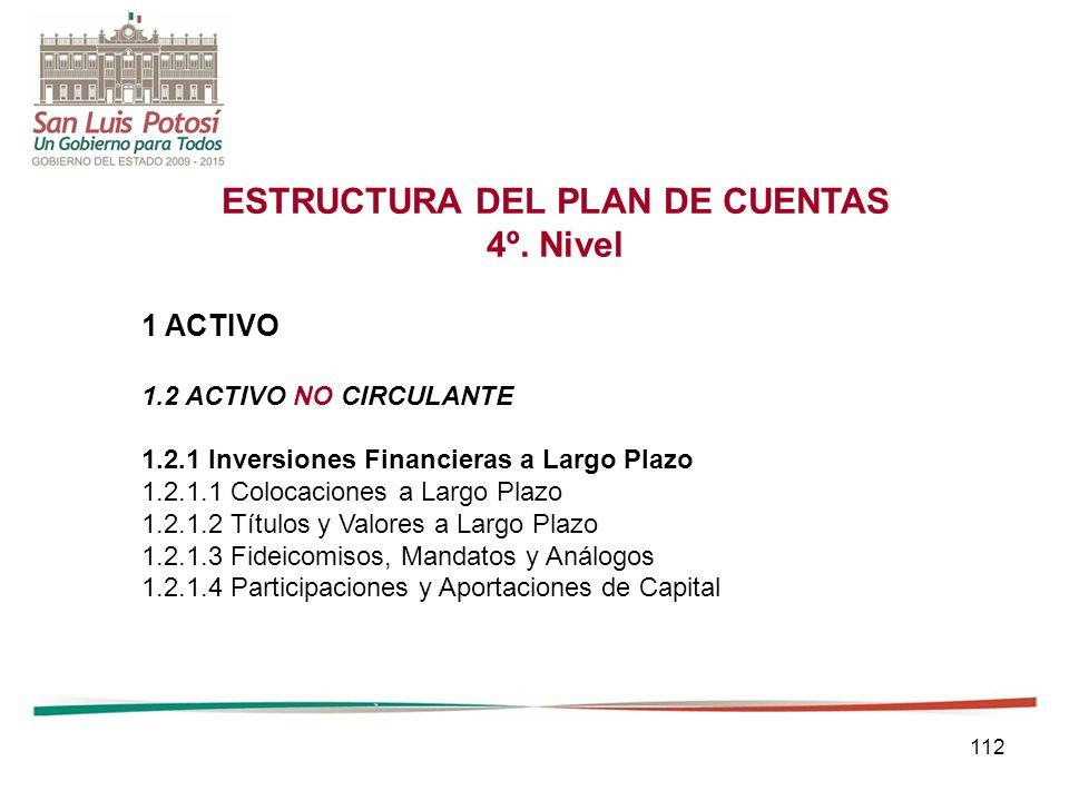 112 ESTRUCTURA DEL PLAN DE CUENTAS 4º.