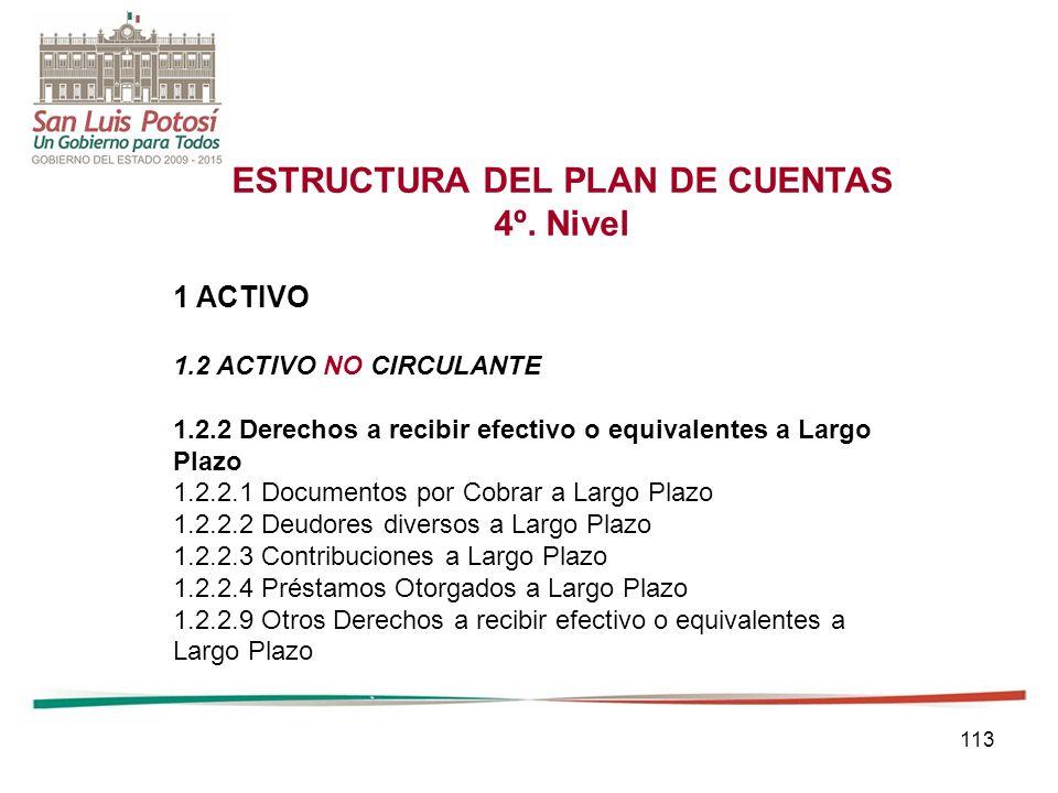 113 ESTRUCTURA DEL PLAN DE CUENTAS 4º.