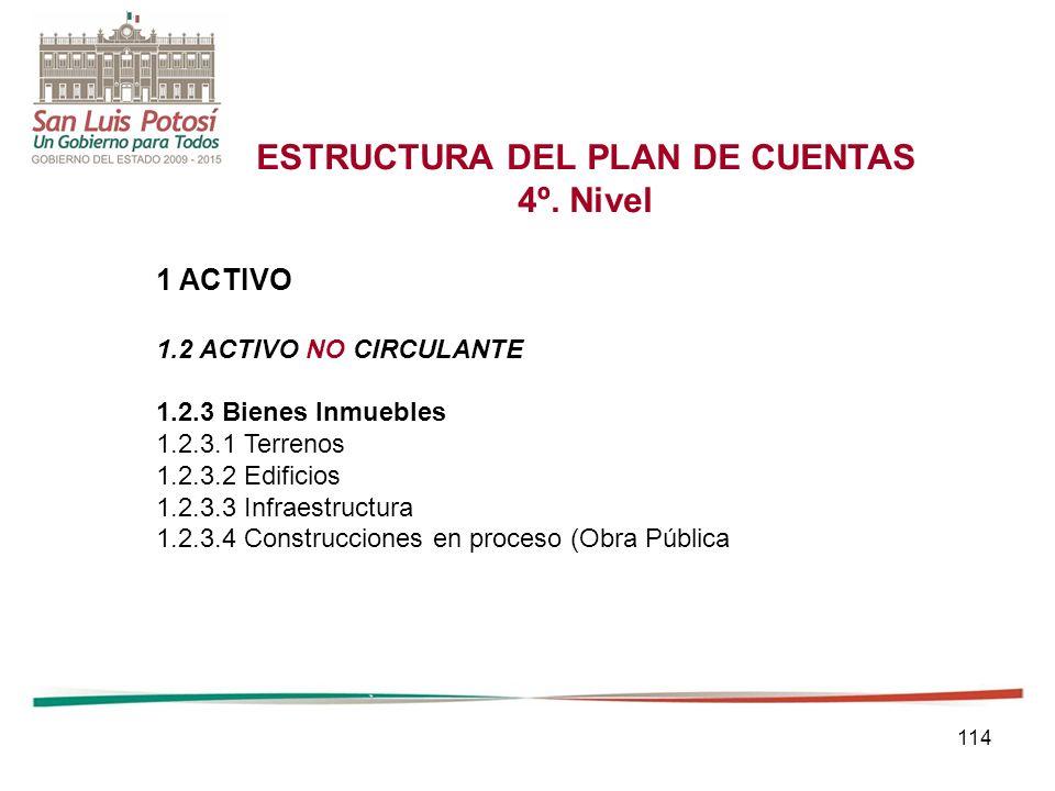 114 ESTRUCTURA DEL PLAN DE CUENTAS 4º.