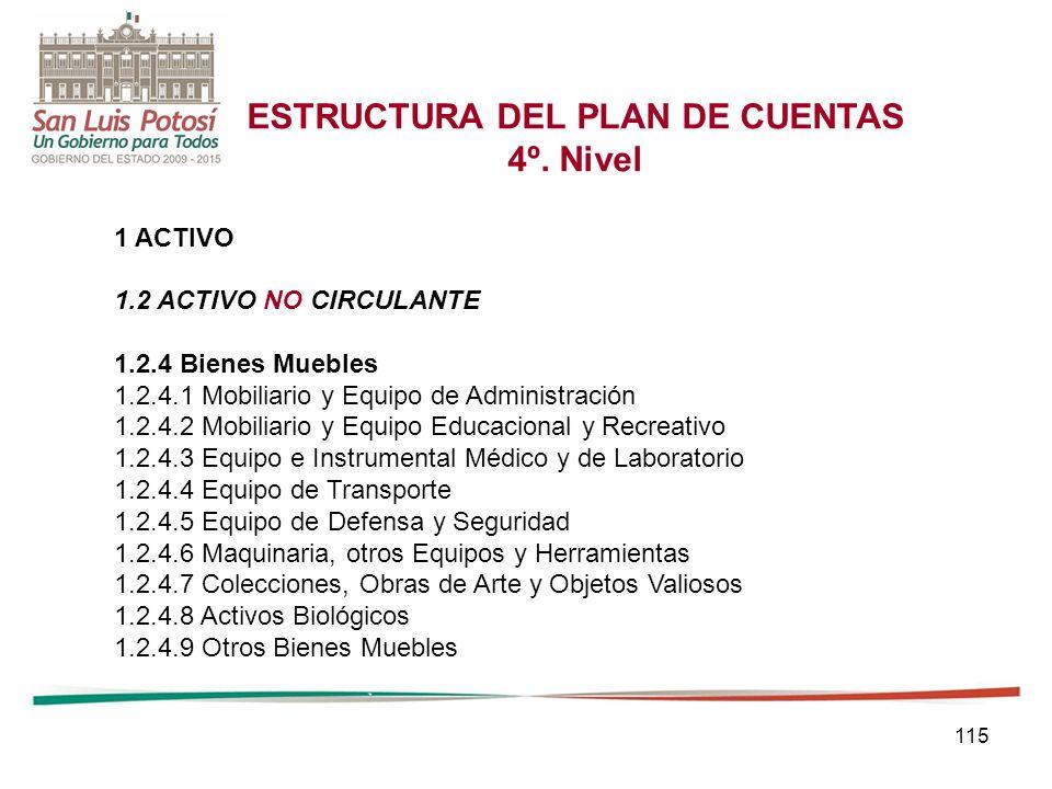 115 ESTRUCTURA DEL PLAN DE CUENTAS 4º.