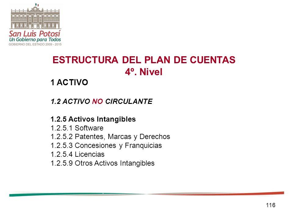 116 ESTRUCTURA DEL PLAN DE CUENTAS 4º.