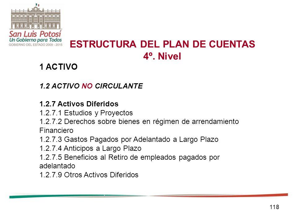118 ESTRUCTURA DEL PLAN DE CUENTAS 4º.