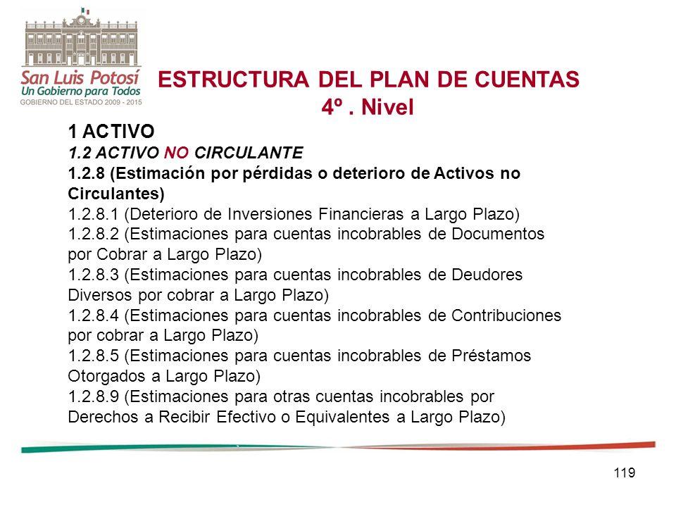 119 ESTRUCTURA DEL PLAN DE CUENTAS 4º.