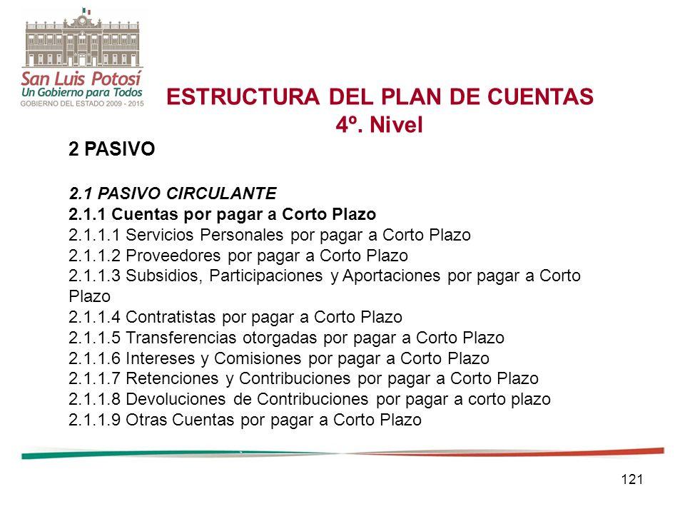 121 ESTRUCTURA DEL PLAN DE CUENTAS 4º.