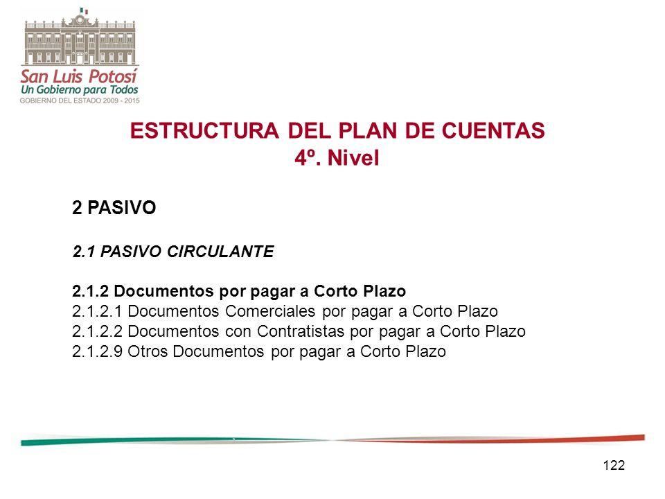 122 ESTRUCTURA DEL PLAN DE CUENTAS 4º.