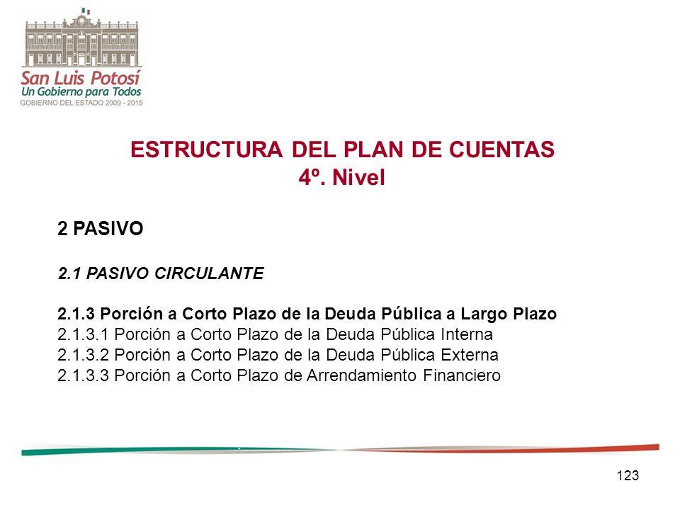 123 ESTRUCTURA DEL PLAN DE CUENTAS 4º.