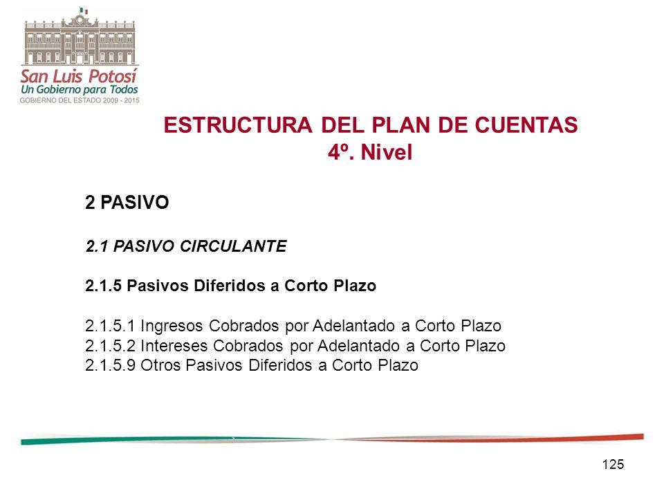 125 ESTRUCTURA DEL PLAN DE CUENTAS 4º.