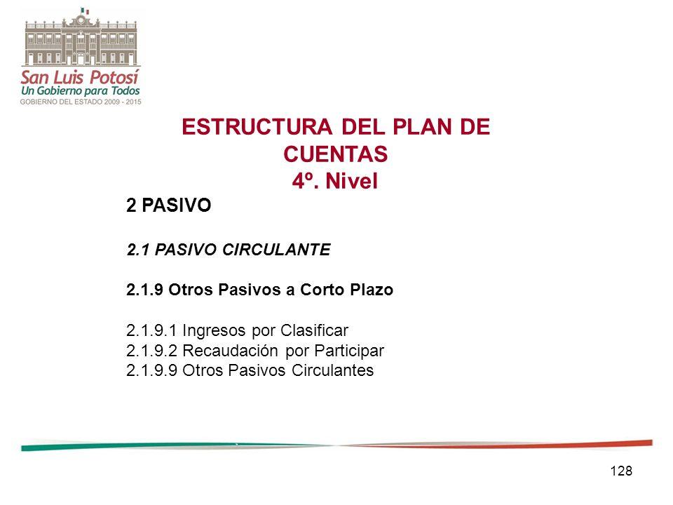 128 ESTRUCTURA DEL PLAN DE CUENTAS 4º.