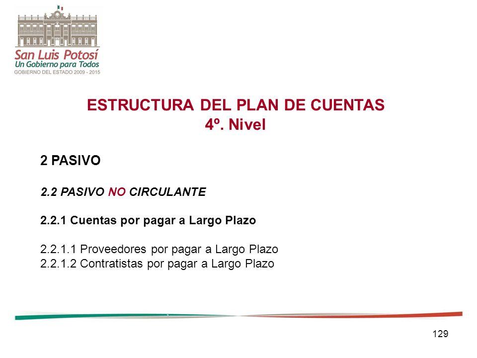129 ESTRUCTURA DEL PLAN DE CUENTAS 4º.