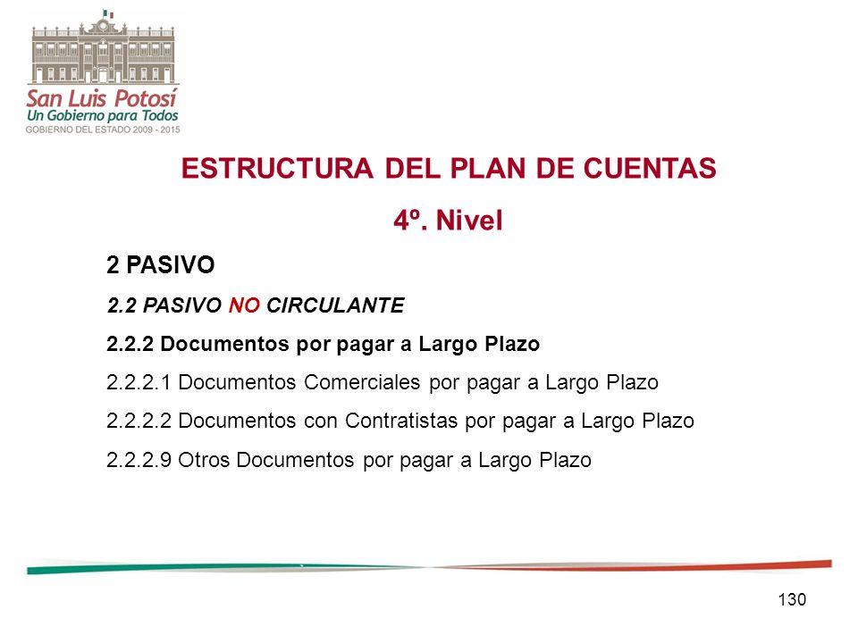 130 ESTRUCTURA DEL PLAN DE CUENTAS 4º.