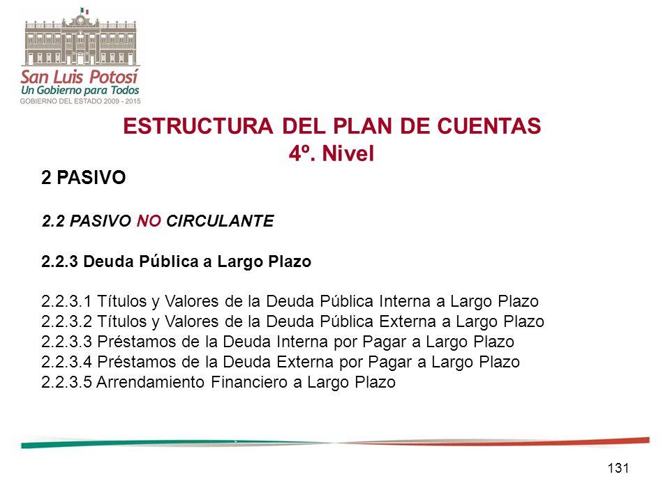 131 ESTRUCTURA DEL PLAN DE CUENTAS 4º.
