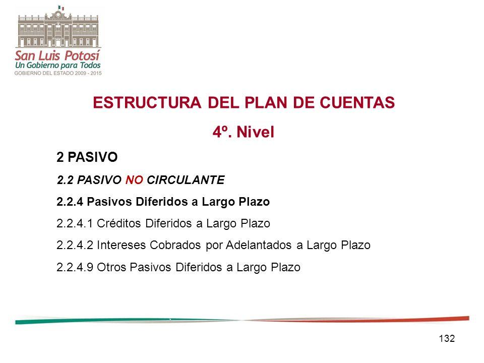 132 ESTRUCTURA DEL PLAN DE CUENTAS 4º.