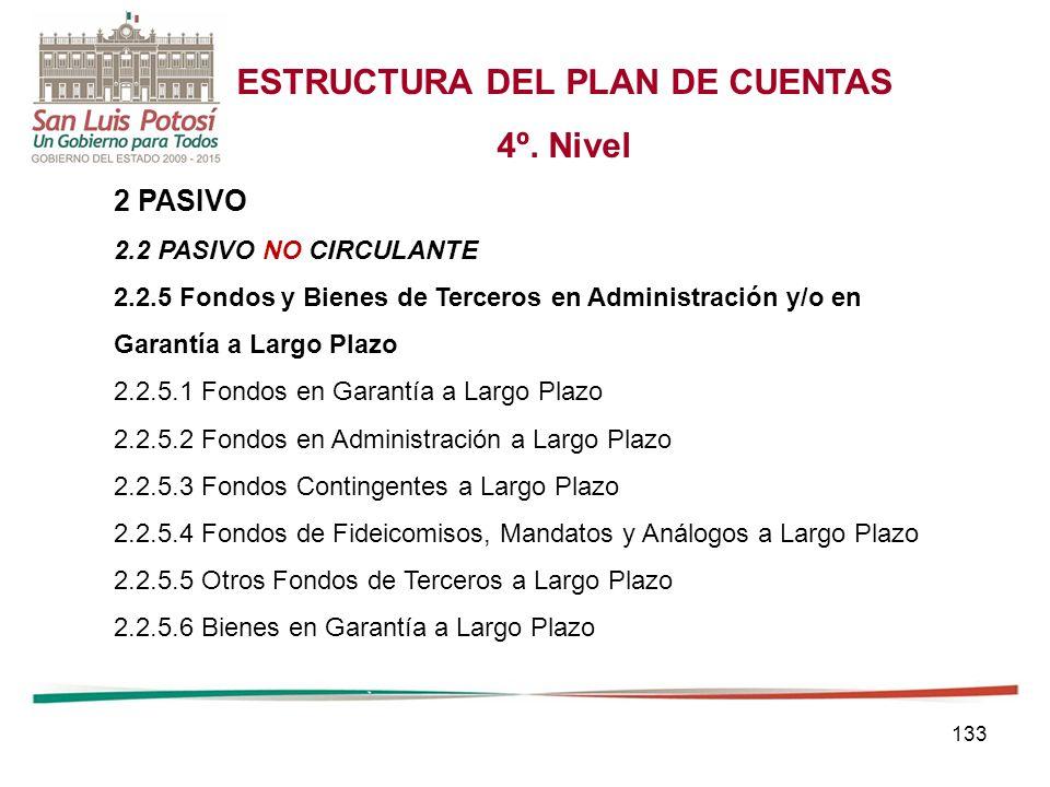 133 ESTRUCTURA DEL PLAN DE CUENTAS 4º.