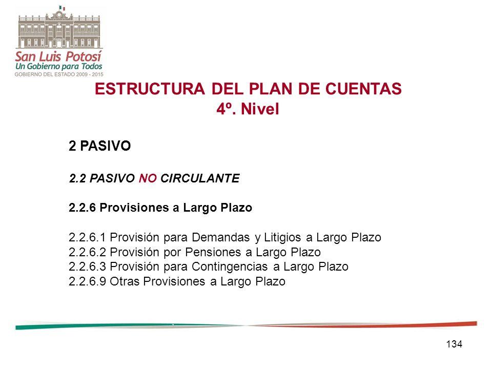 134 ESTRUCTURA DEL PLAN DE CUENTAS 4º.