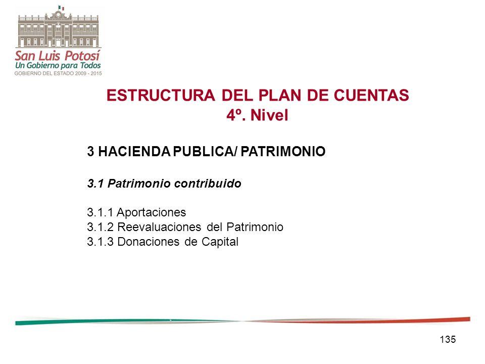 135 ESTRUCTURA DEL PLAN DE CUENTAS 4º.