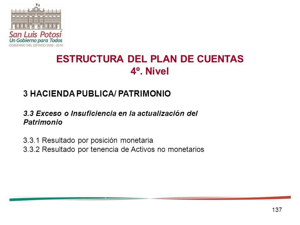 137 ESTRUCTURA DEL PLAN DE CUENTAS 4º.