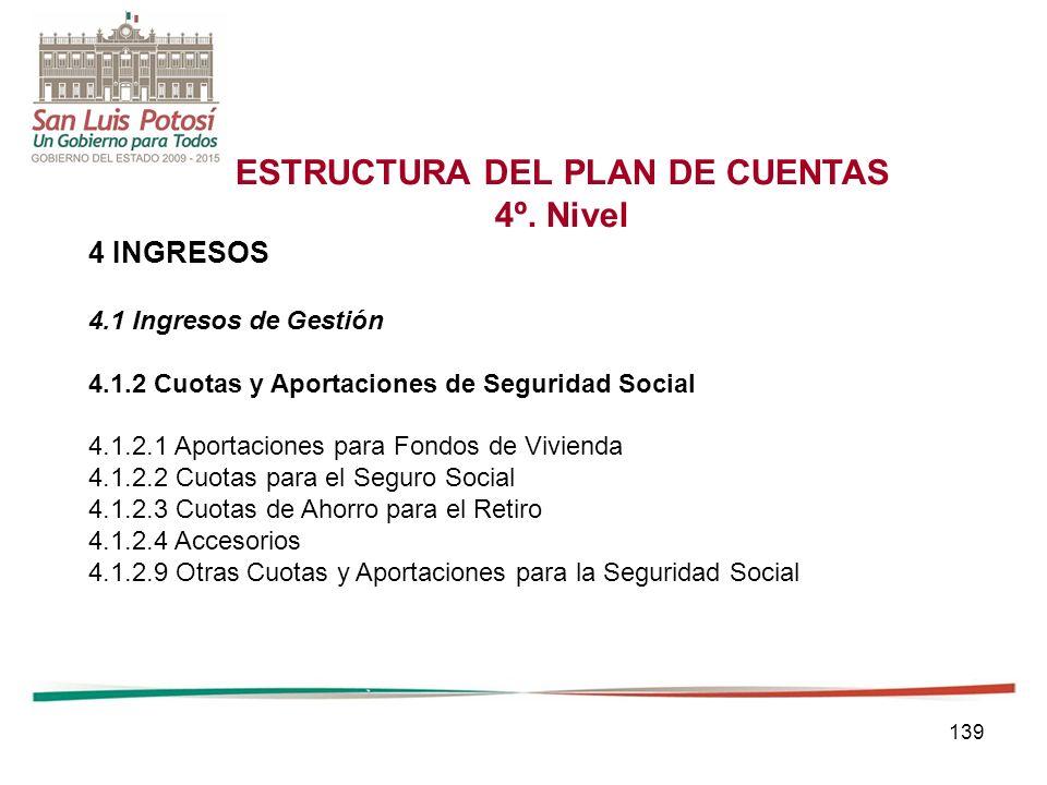 139 ESTRUCTURA DEL PLAN DE CUENTAS 4º.