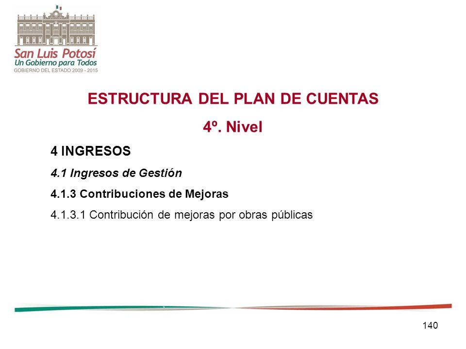 140 ESTRUCTURA DEL PLAN DE CUENTAS 4º.