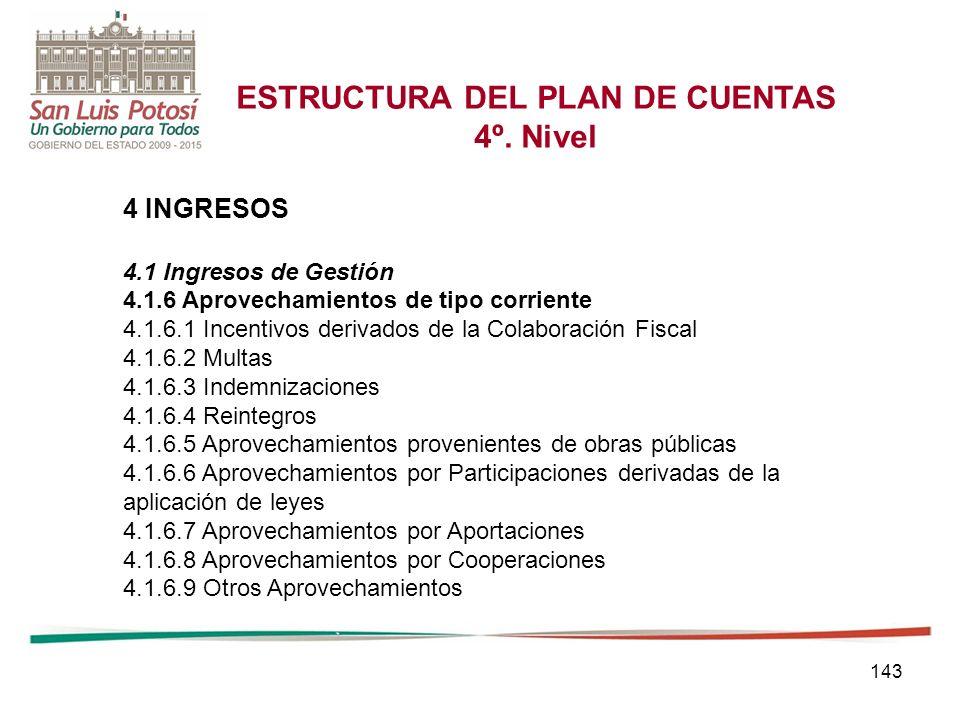 143 ESTRUCTURA DEL PLAN DE CUENTAS 4º.