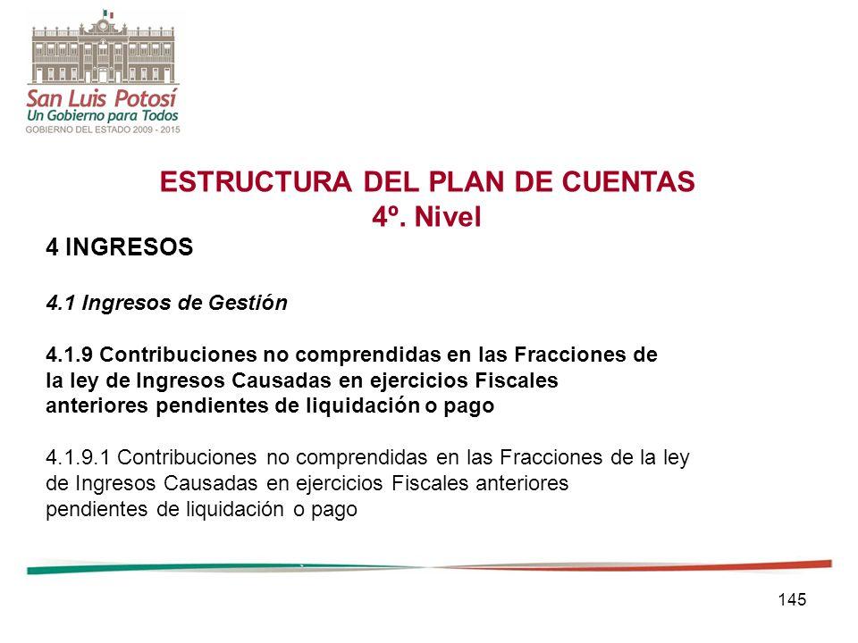 145 ESTRUCTURA DEL PLAN DE CUENTAS 4º.