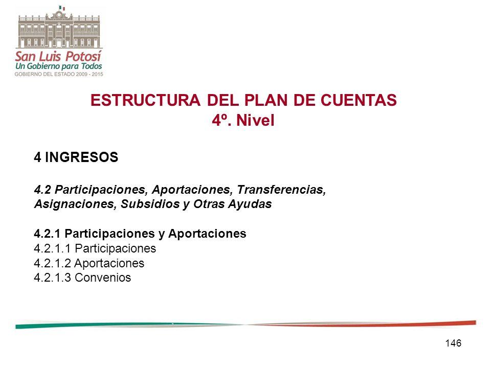 146 ESTRUCTURA DEL PLAN DE CUENTAS 4º.