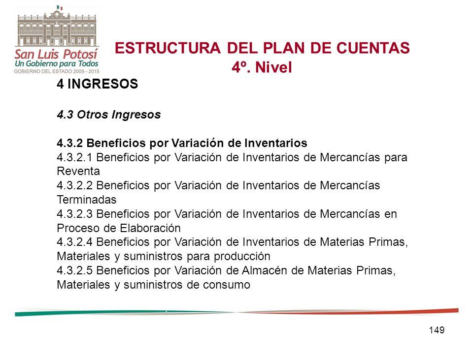 149 ESTRUCTURA DEL PLAN DE CUENTAS 4º.