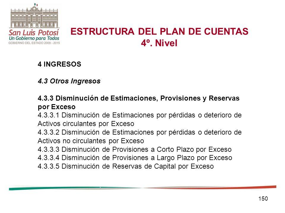 150 ESTRUCTURA DEL PLAN DE CUENTAS 4º.