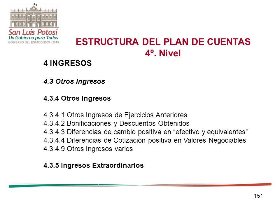 151 ESTRUCTURA DEL PLAN DE CUENTAS 4º.