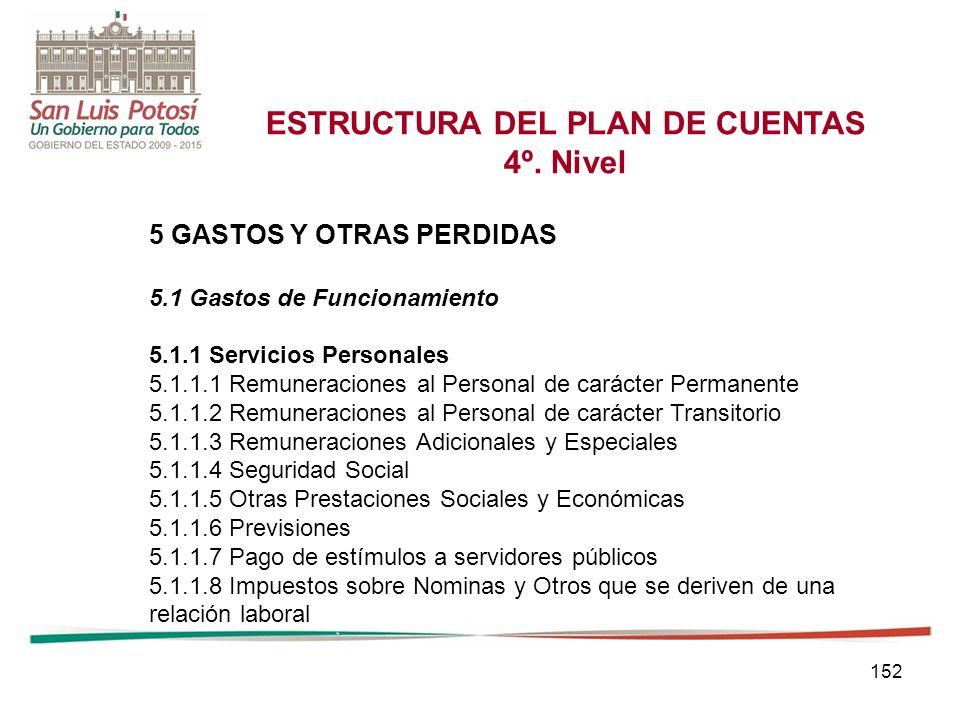 152 ESTRUCTURA DEL PLAN DE CUENTAS 4º.