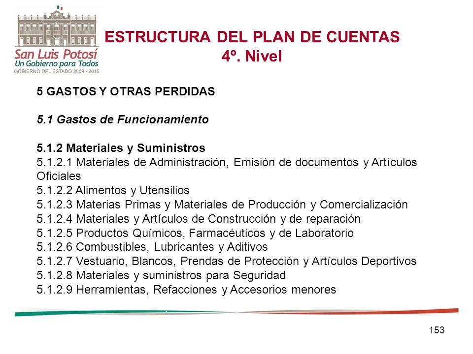 153 ESTRUCTURA DEL PLAN DE CUENTAS 4º.