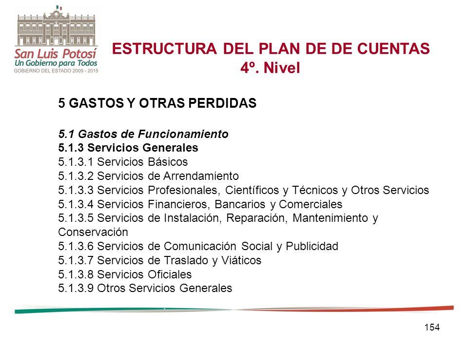 154 ESTRUCTURA DEL PLAN DE DE CUENTAS 4º.