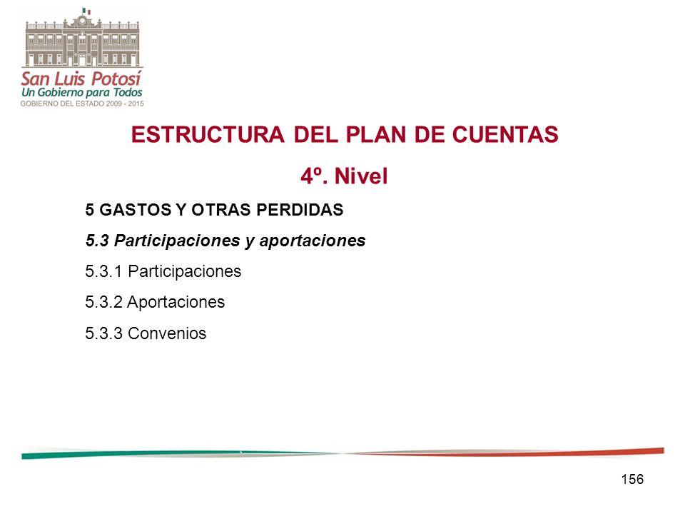 156 ESTRUCTURA DEL PLAN DE CUENTAS 4º.