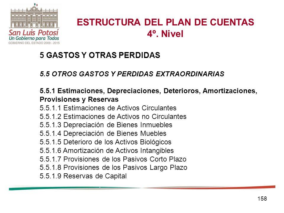 158 ESTRUCTURA DEL PLAN DE CUENTAS 4º.