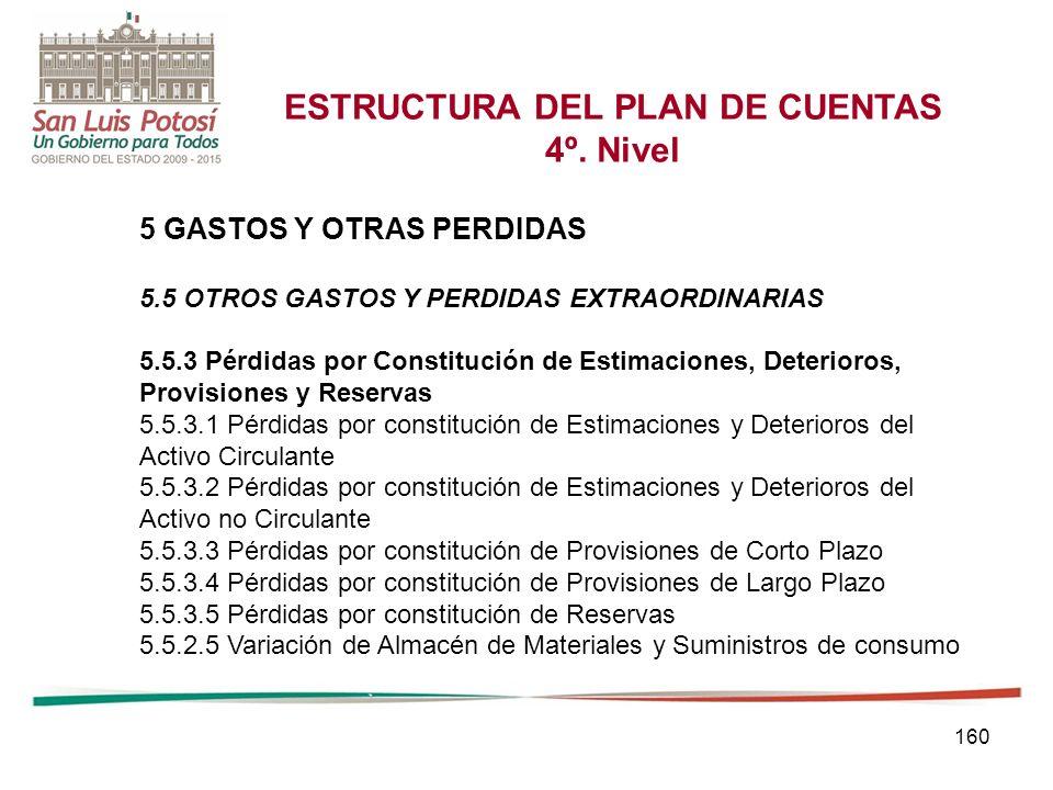 160 ESTRUCTURA DEL PLAN DE CUENTAS 4º.
