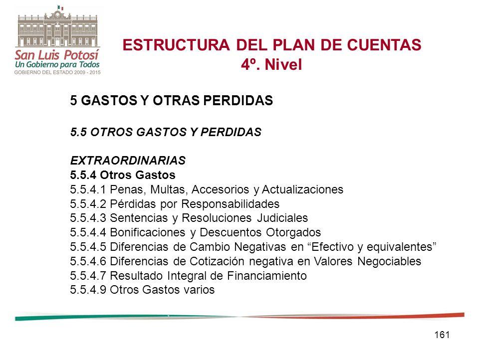 161 ESTRUCTURA DEL PLAN DE CUENTAS 4º.