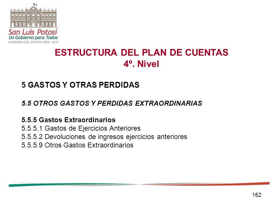 162 ESTRUCTURA DEL PLAN DE CUENTAS 4º.