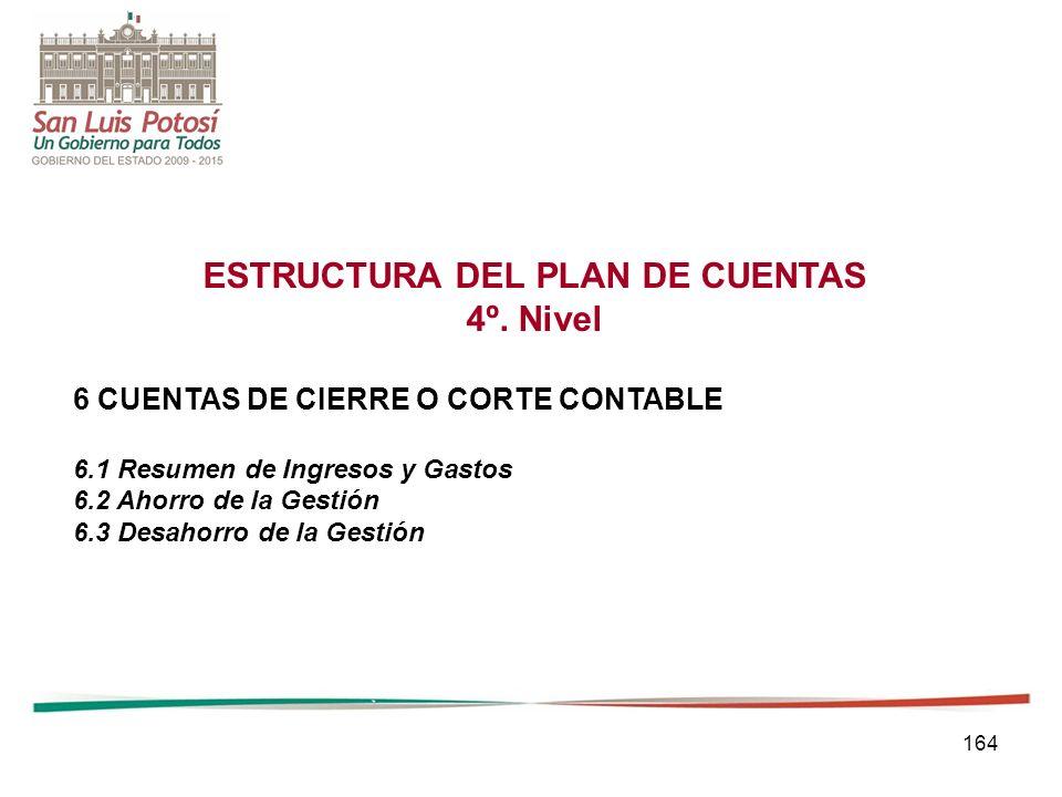 164 ESTRUCTURA DEL PLAN DE CUENTAS 4º.