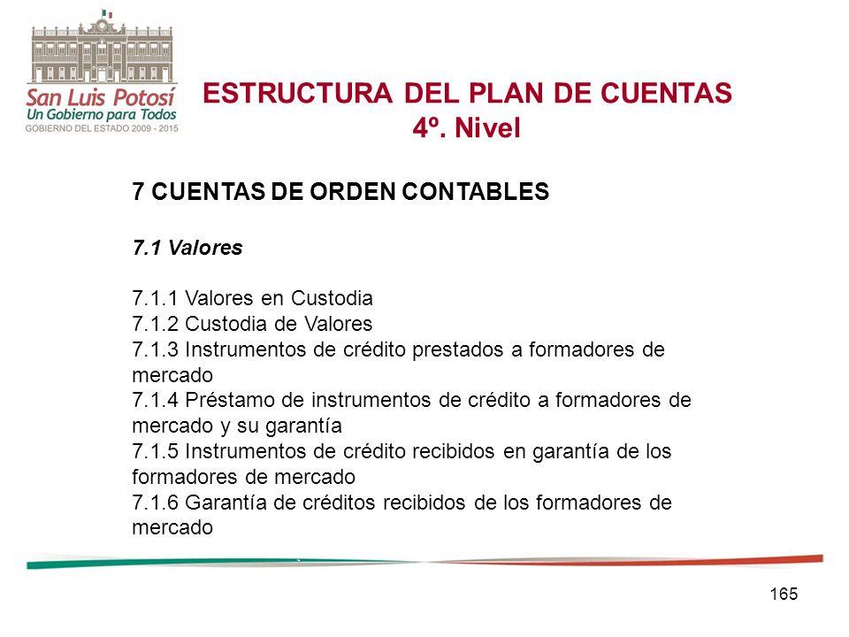 165 ESTRUCTURA DEL PLAN DE CUENTAS 4º.