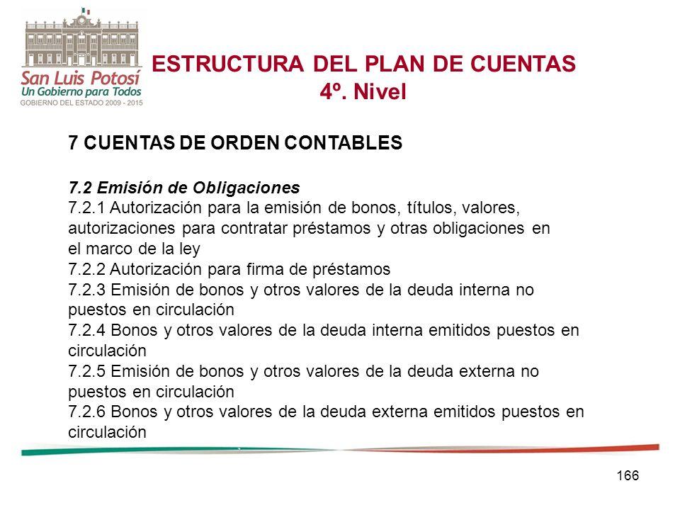 166 ESTRUCTURA DEL PLAN DE CUENTAS 4º.
