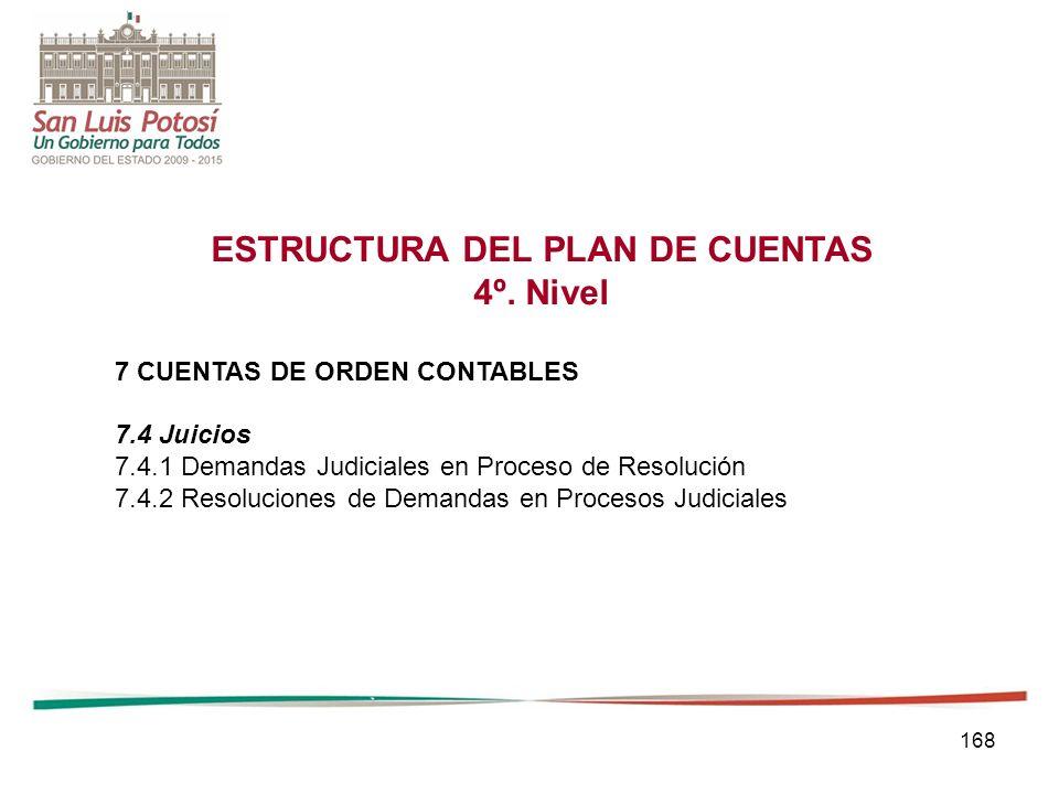 168 ESTRUCTURA DEL PLAN DE CUENTAS 4º.