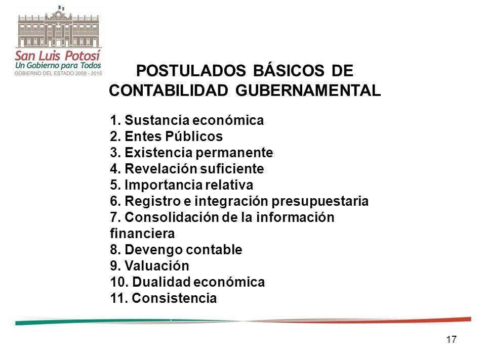 17 1.Sustancia económica 2. Entes Públicos 3. Existencia permanente 4.